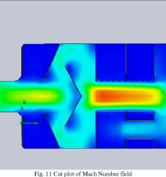 figure 4 from the computational fluid dynamics cfd study of fluid dynamics performances of a resistance muffler semantic scholar [ 1356 x 780 Pixel ]