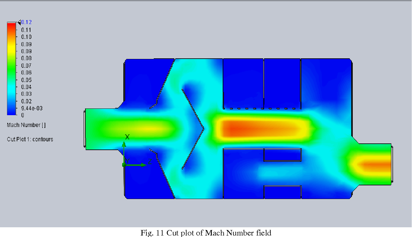 hight resolution of figure 4 from the computational fluid dynamics cfd study of fluid dynamics performances of a resistance muffler semantic scholar