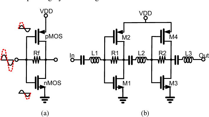 Figure 3 from A 2.5-2.7 GHz pseudo-cascode CMOS receiver