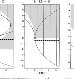 figure 2 [ 1256 x 714 Pixel ]