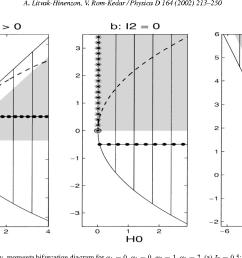 figure 3 [ 1252 x 780 Pixel ]