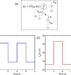 5 a circuit diagram b input ph as a [ 1160 x 984 Pixel ]