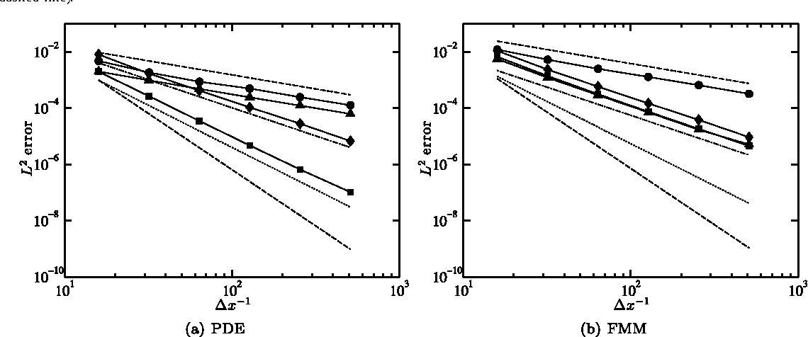 Figure 13 from A fast marching approach to