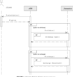 pdf describing use case relationships with sequence diagrams uml sequence diagram pdf [ 1172 x 1220 Pixel ]
