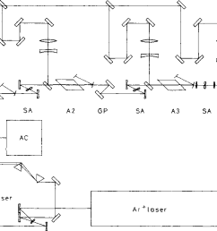 block diagram of the laser system the four amplifier cells  [ 1138 x 736 Pixel ]