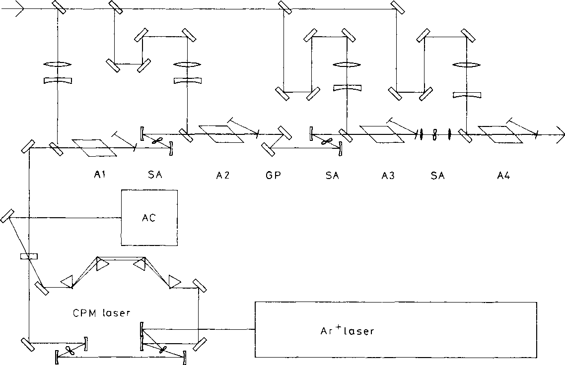 hight resolution of block diagram of the laser system the four amplifier cells