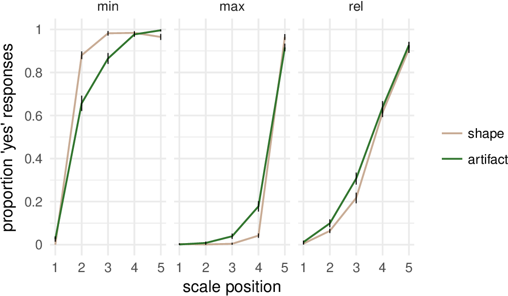 figure 7 from interpreting