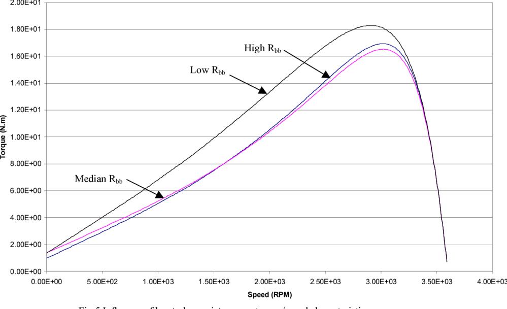 medium resolution of figure 5