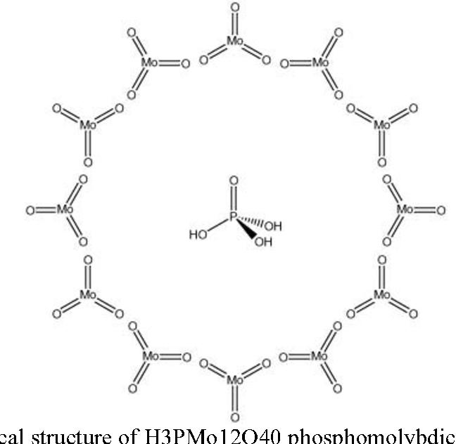 Figure 3 from Phosphomolybdic Acid Catalysis of Cellulose
