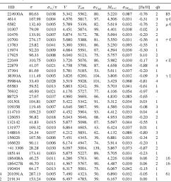 table 1 [ 1140 x 1074 Pixel ]