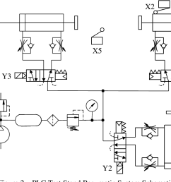 figure 2 [ 1006 x 790 Pixel ]