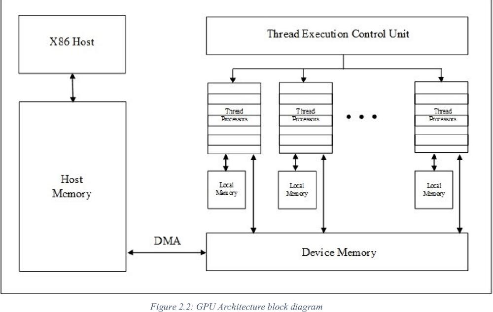 medium resolution of figure 2 2