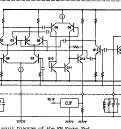 figure 2 circuit diagram of the fm front end [ 1466 x 798 Pixel ]