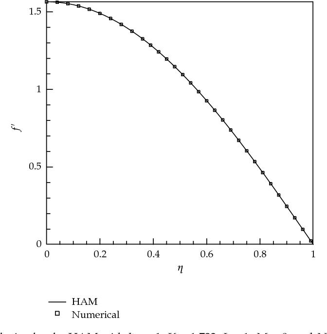 Homotopy Analysis Method In Fluid Mechanics