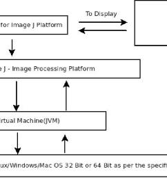 figure i [ 1384 x 626 Pixel ]