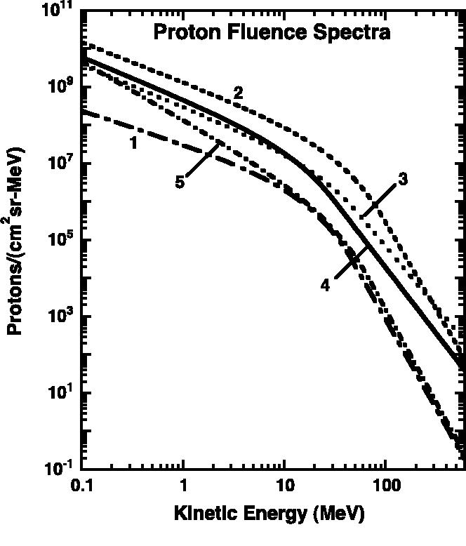 Proton Waja Wiring Diagram