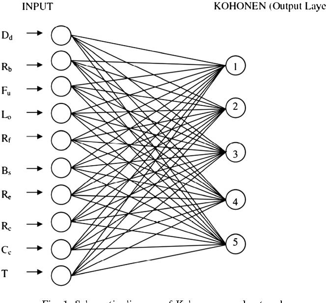 Schematic Diagram In Research Paper ~ DIAGRAM
