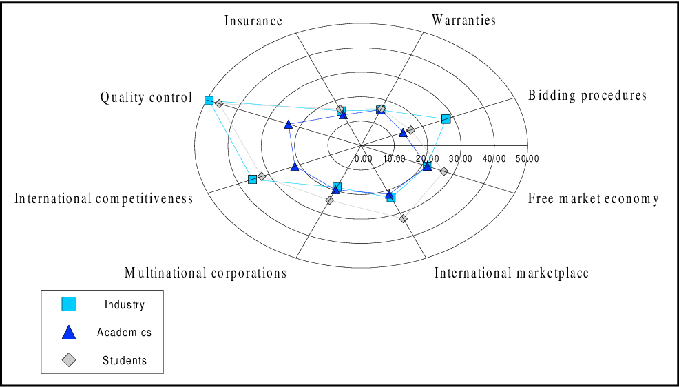 Figure 6 from The essential skills and attributes of an