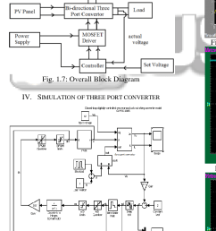 1 7 overall block diagram [ 800 x 1116 Pixel ]