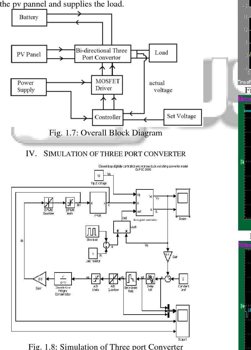medium resolution of 1 7 overall block diagram