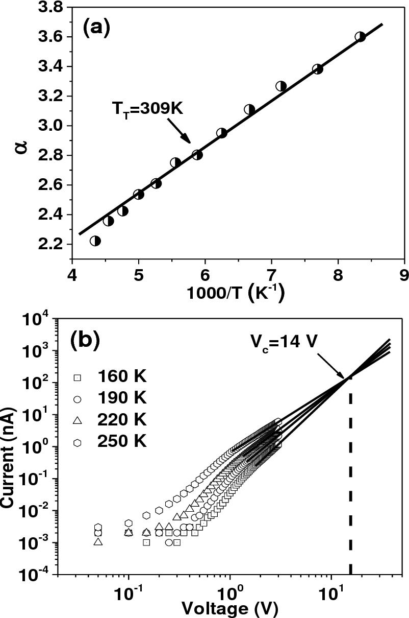 medium resolution of figure 3 5