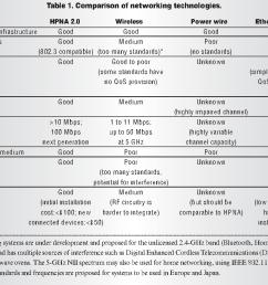 table 1 [ 1316 x 946 Pixel ]