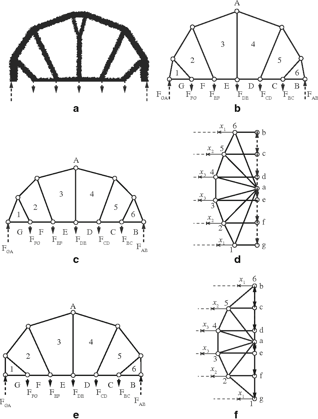hight resolution of 6 example illustrating the solution of an unstable bridge a topology