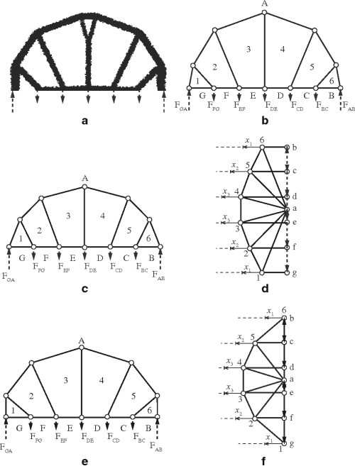 small resolution of 6 example illustrating the solution of an unstable bridge a topology
