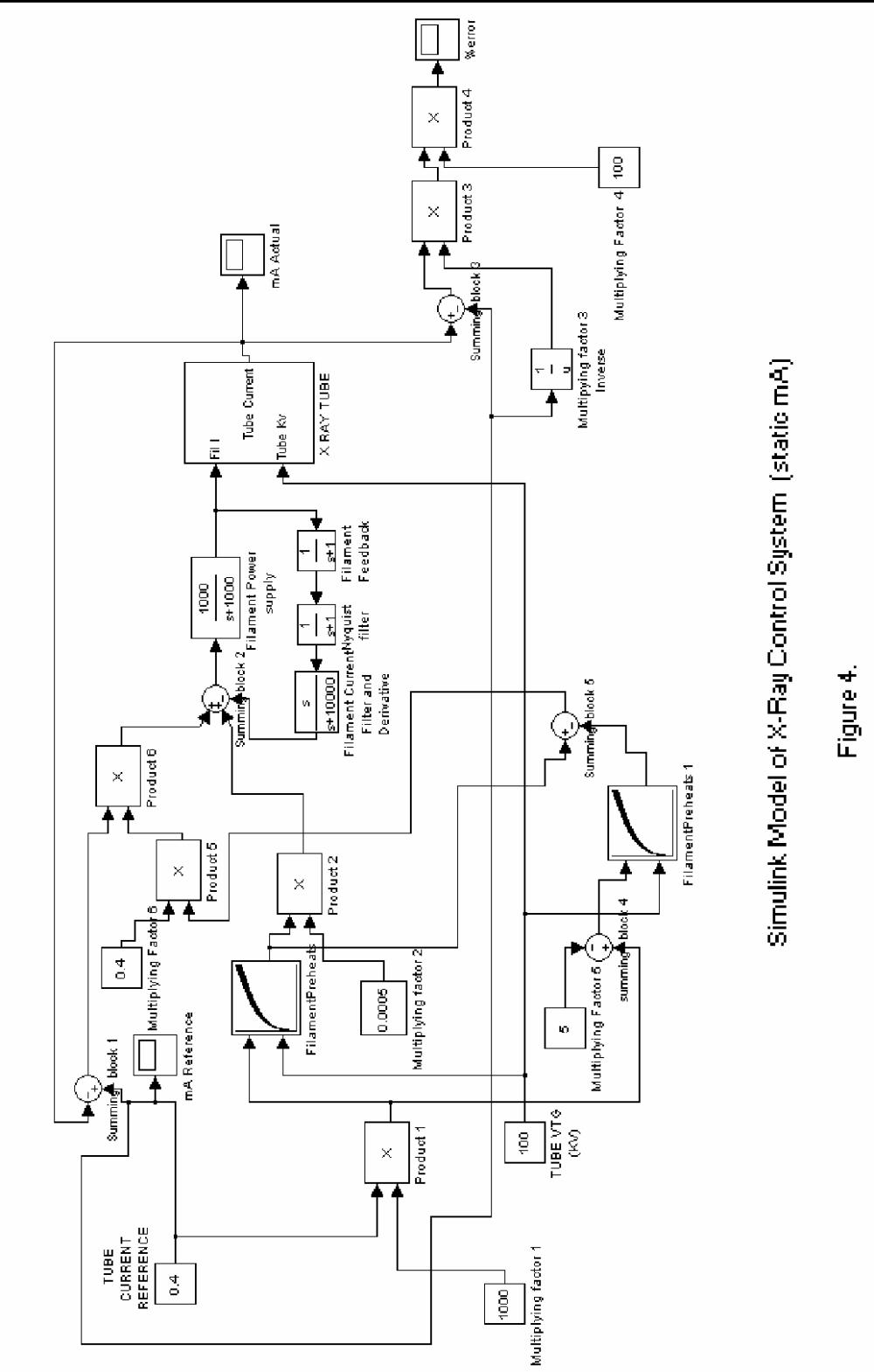 medium resolution of figure 4