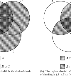 figure 3 2 diagram for the proof of the distributive law for union and intersection  [ 1120 x 710 Pixel ]