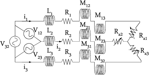 Figure 5 from Design and Structural Optimization of the