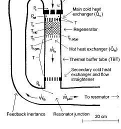 scale drawing of the engine resonator and variable [ 672 x 1480 Pixel ]