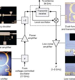 infinite switch ground wire diagram [ 1068 x 820 Pixel ]