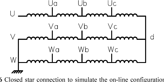 Figure 6 from Off-line PD testing of converter-fed wire