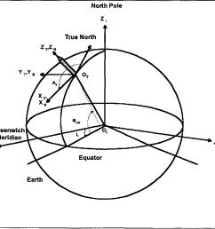 figure 2 [ 998 x 972 Pixel ]