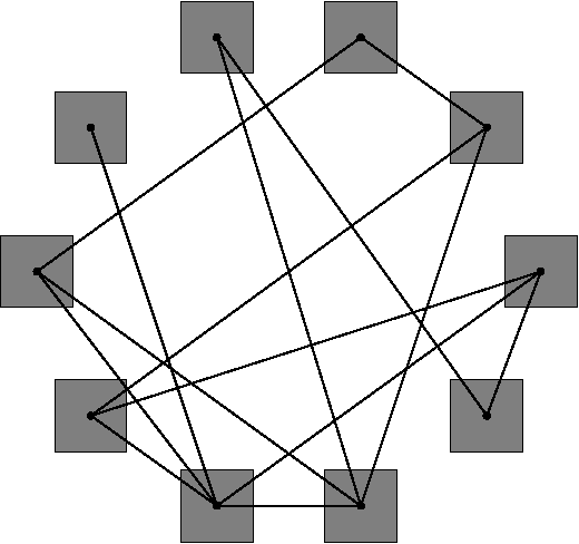 Figure 4 from Covariance selection for nonchordal graphs