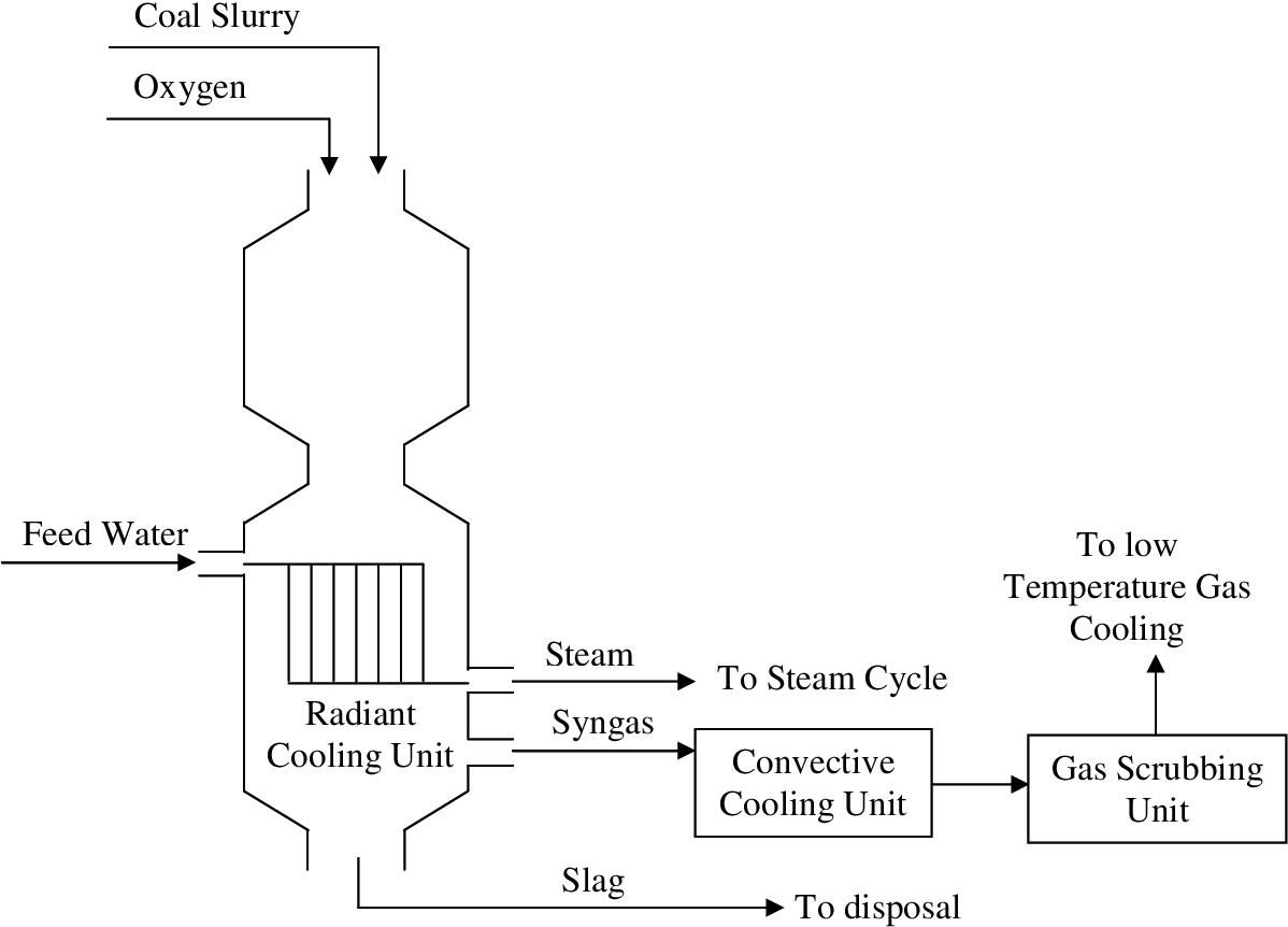 hight resolution of figure 2 1