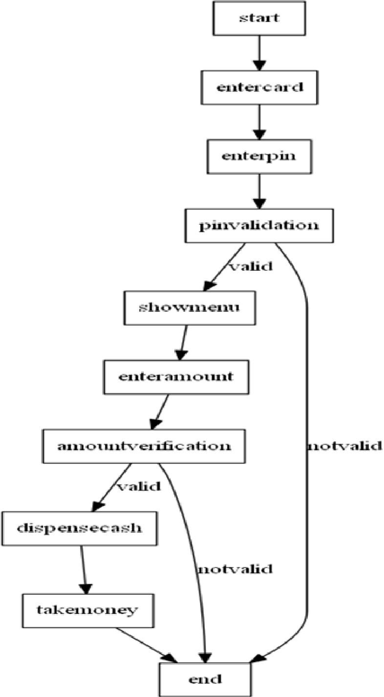 medium resolution of figure 4 12