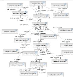 figure 5 3 online shopping composite structure diagram [ 1244 x 1156 Pixel ]