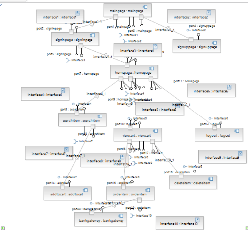 small resolution of figure 5 3 online shopping composite structure diagram