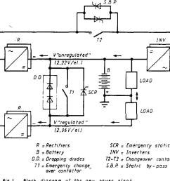 figure 1 from extendible modular new power plant for uninterruptible telecom power plant diagram [ 1076 x 742 Pixel ]