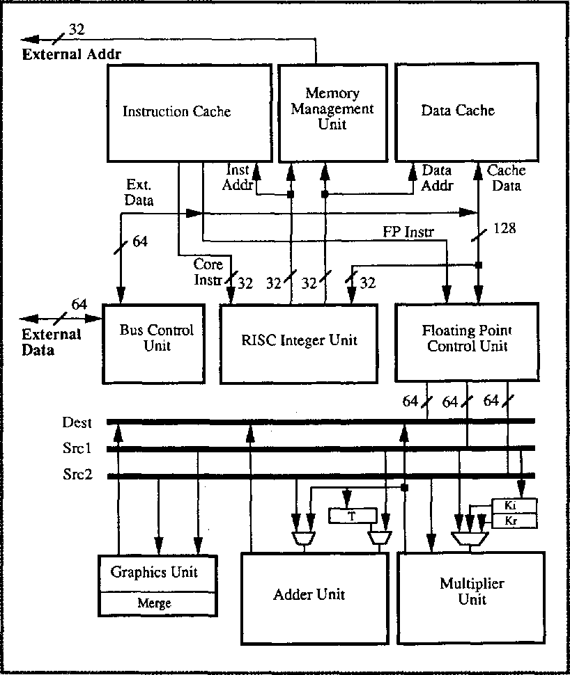 medium resolution of figure 1 from the intel i860 64 bit processor a general purpose cpudiagram of the singlechip