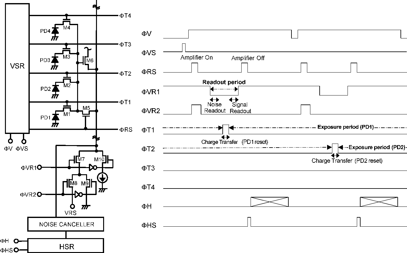 hight resolution of pixel schematic and timing diagram
