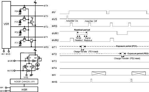 small resolution of pixel schematic and timing diagram