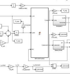figure 1 top level block diagram [ 1208 x 660 Pixel ]