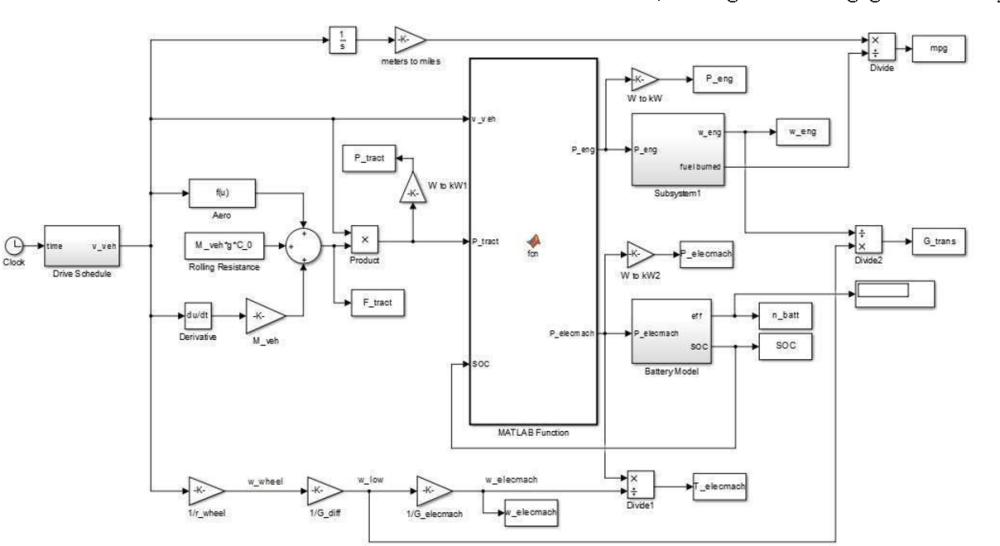 medium resolution of figure 1 top level block diagram