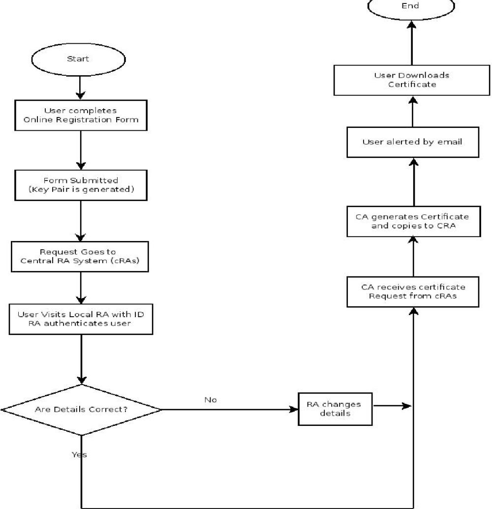 medium resolution of figure 10 functional flow block diagram
