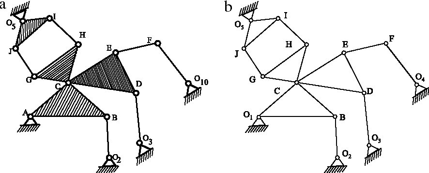 Figure 17 from Directed graphs, decompositions, and