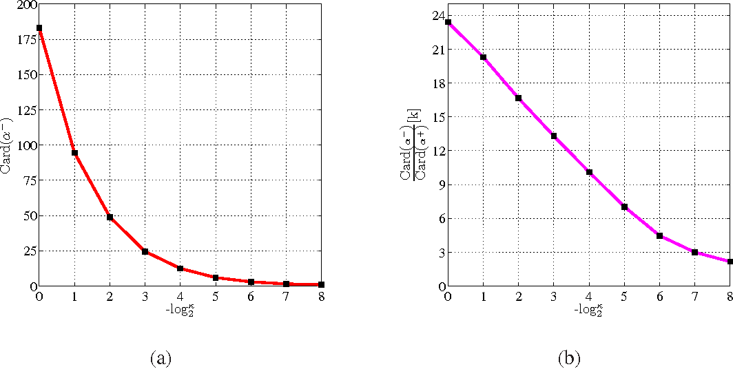 Figure 3 from Cost-Sensitive Support Vector Machines