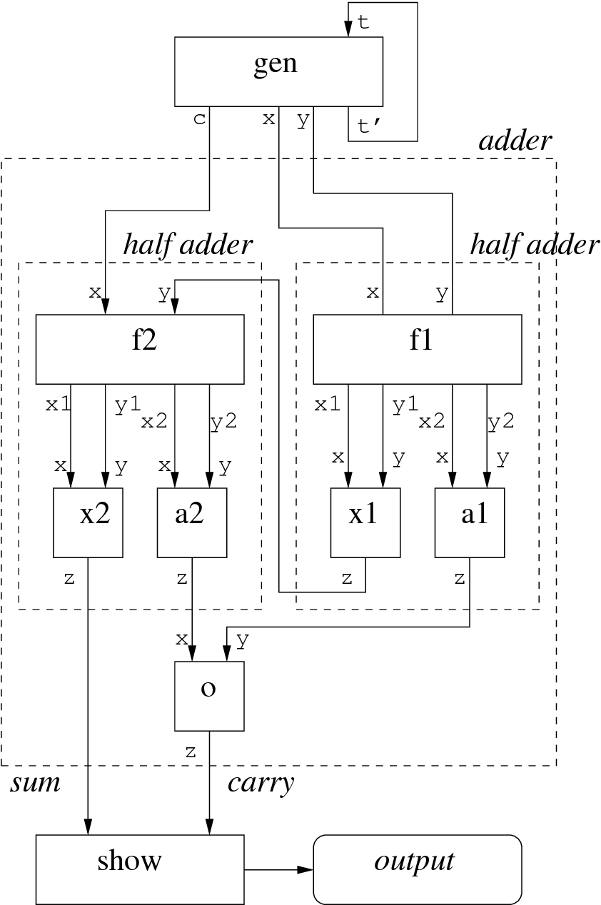 medium resolution of figure 2